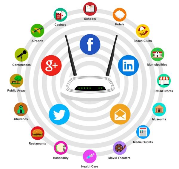 WiFi Hot Spot – Gretor com