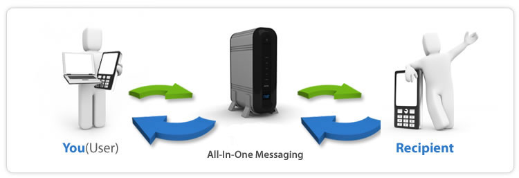 Gretor.com - Web & Digital Marketing